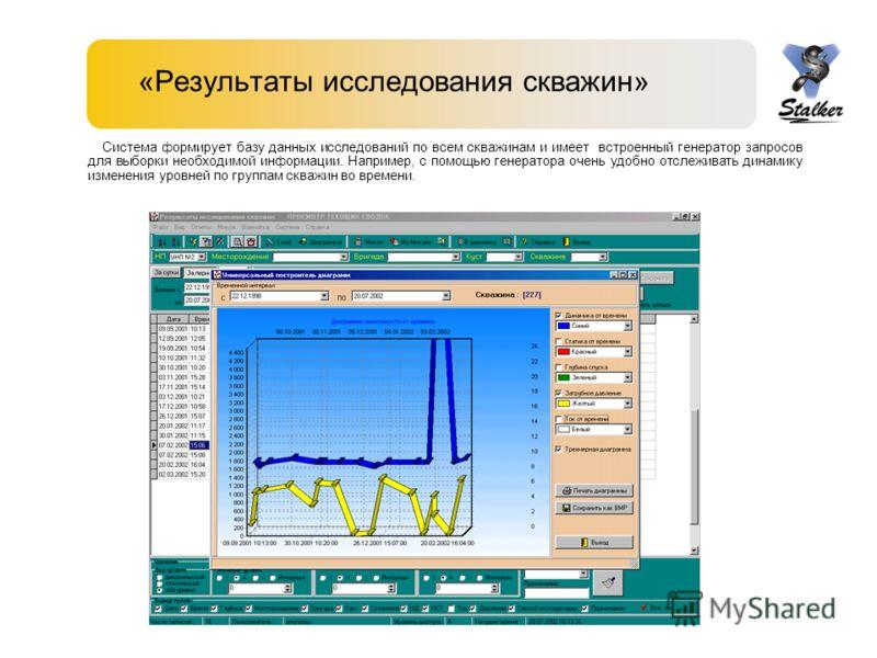 «Результаты исследования скважин» Система формирует базу данных исследований по всем скважинам и имеет встроенный генератор запросов для выборки необходимой информации. Например, с помощью генератора очень удобно отслеживать динамику изменения уровне