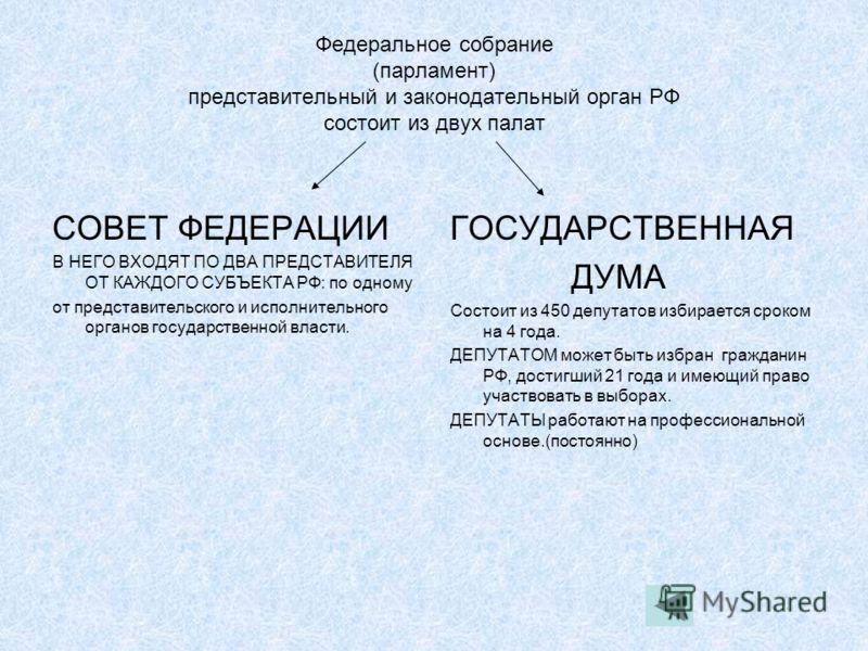 Федеральное собрание (парламент) представительный и законодательный орган РФ состоит из двух палат СОВЕТ ФЕДЕРАЦИИ В НЕГО ВХОДЯТ ПО ДВА ПРЕДСТАВИТЕЛЯ ОТ КАЖДОГО СУБЪЕКТА РФ: по одному от представительского и исполнительного органов государственной вл