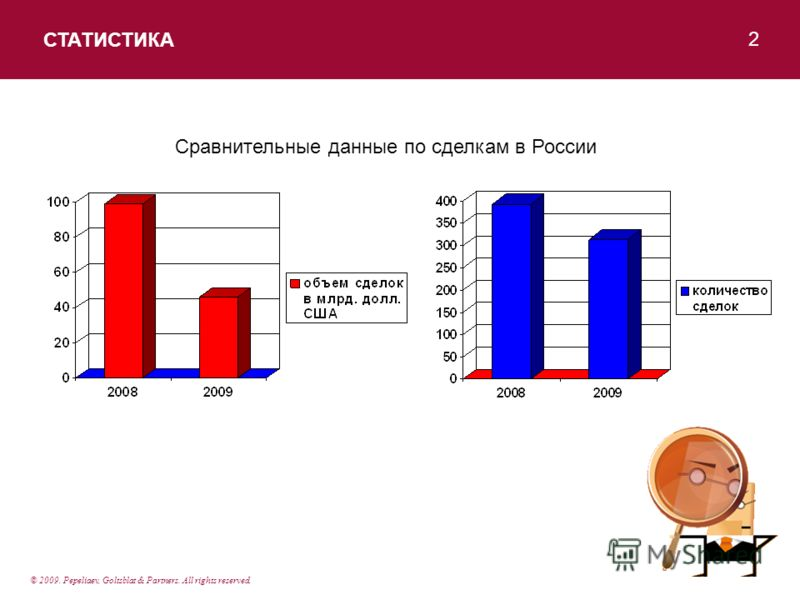 СТАТИСТИКА 2 © 2009. Pepeliaev, Goltsblat & Partners. All rights reserved. Сравнительные данные по сделкам в России