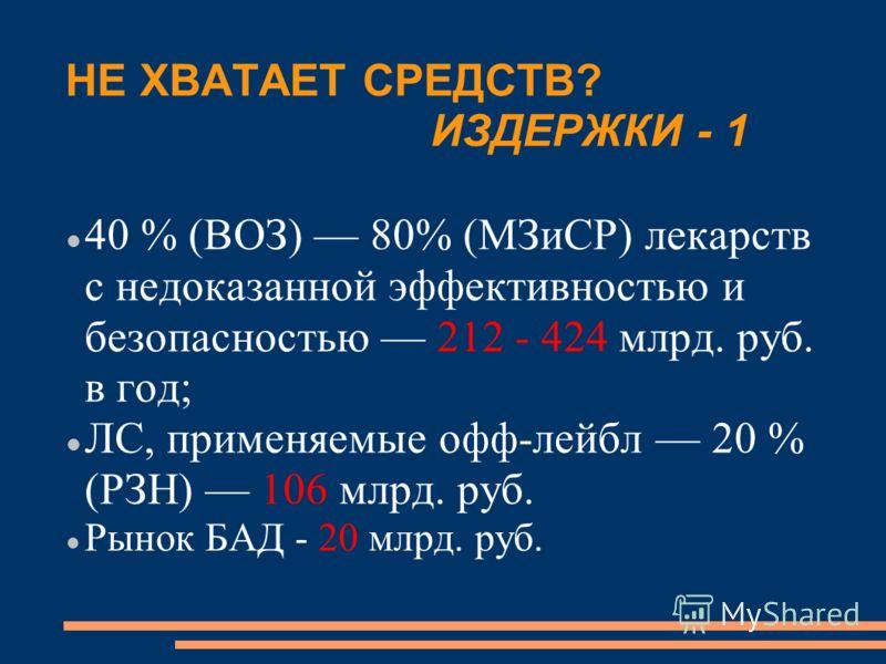 НЕ ХВАТАЕТ СРЕДСТВ? ИЗДЕРЖКИ - 1 40 % (ВОЗ) 80% (МЗиСР) лекарств с недоказанной эффективностью и безопасностью 212 - 424 млрд. руб. в год; ЛС, применяемые офф-лейбл 20 % (РЗН) 106 млрд. руб. Рынок БАД - 20 млрд. руб.