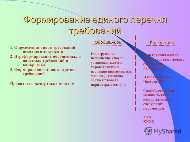 Формирование единого перечня требований 1. Определения типов требований исходного документа 2. Переформирование обобщенных и пакетных требований в конкретные 3. Формирование единого перечня требований Проводится экспертным методом Конструкция, исполн