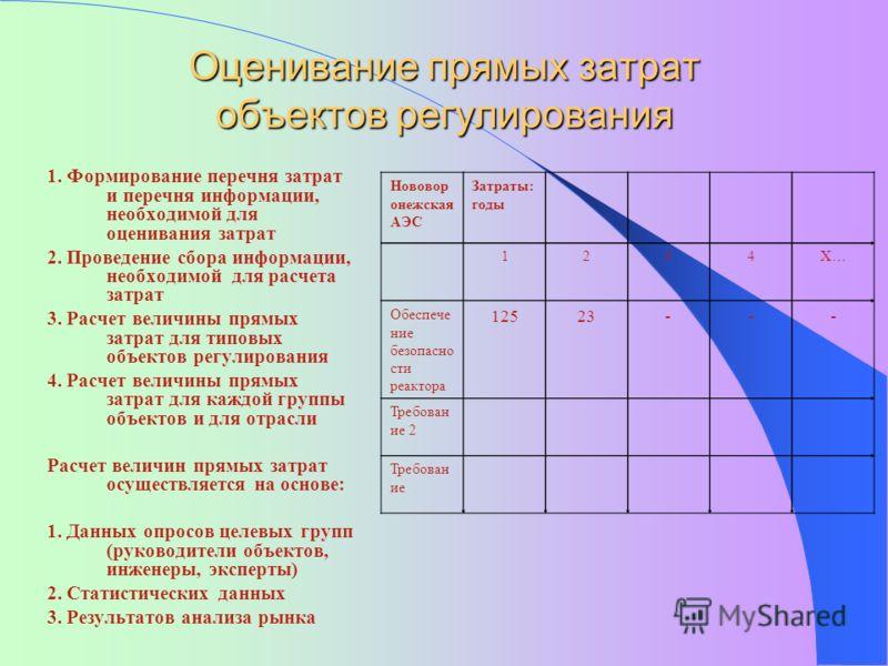Оценивание прямых затрат объектов регулирования 1. Формирование перечня затрат и перечня информации, необходимой для оценивания затрат 2. Проведение сбора информации, необходимой для расчета затрат 3. Расчет величины прямых затрат для типовых объекто