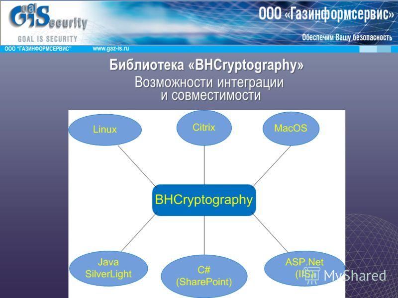 Библиотека «BHCryptography» Возможности интеграции и совместимости и совместимости