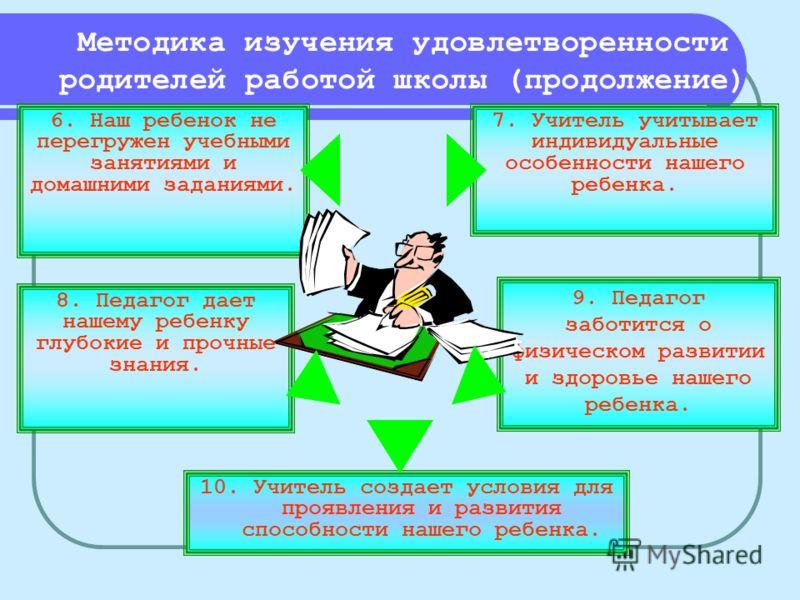 Методика изучения удовлетворенности родителей работой школы (продолжение) 7. Учитель учитывает индивидуальные особенности нашего ребенка. 9. Педагог заботится о физическом развитии и здоровье нашего ребенка. 8. Педагог дает нашему ребенку глубокие и