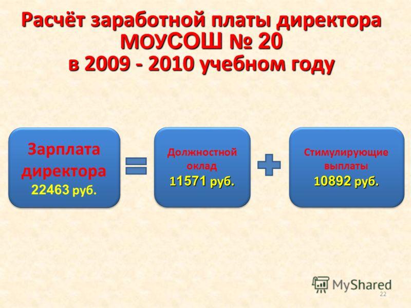 Расчёт заработной платы директора МОУ СОШ 20 в 2009 - 2010 учебном году Зарплата директора 22463 руб. Зарплата директора 22463 руб. Должностной оклад 11571 руб. Должностной оклад 11571 руб. Стимулирующие выплаты 10892 руб. Стимулирующие выплаты 10892