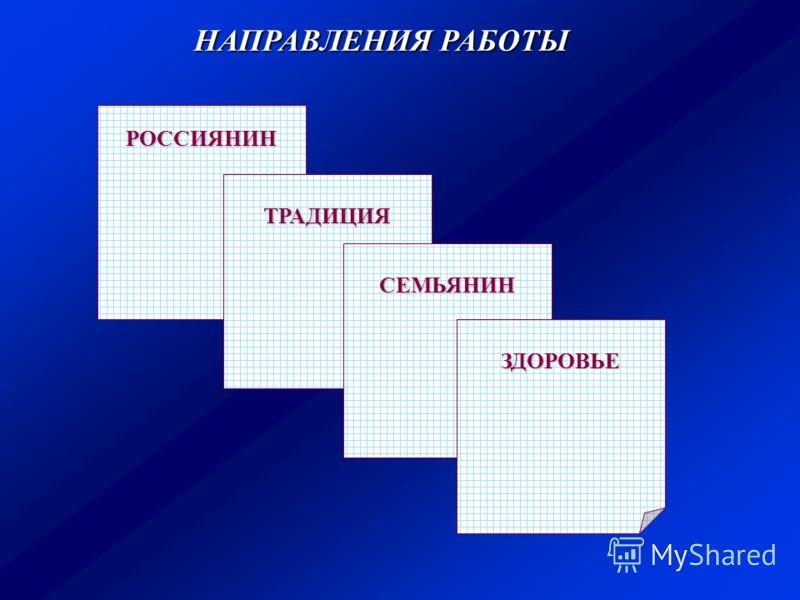 НАПРАВЛЕНИЯ РАБОТЫ РОССИЯНИН ТРАДИЦИЯ СЕМЬЯНИН ЗДОРОВЬЕ