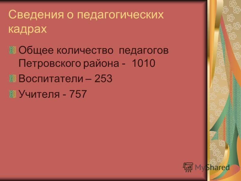 Сведения о педагогических кадрах Общее количество педагогов Петровского района - 1010 Воспитатели – 253 Учителя - 757