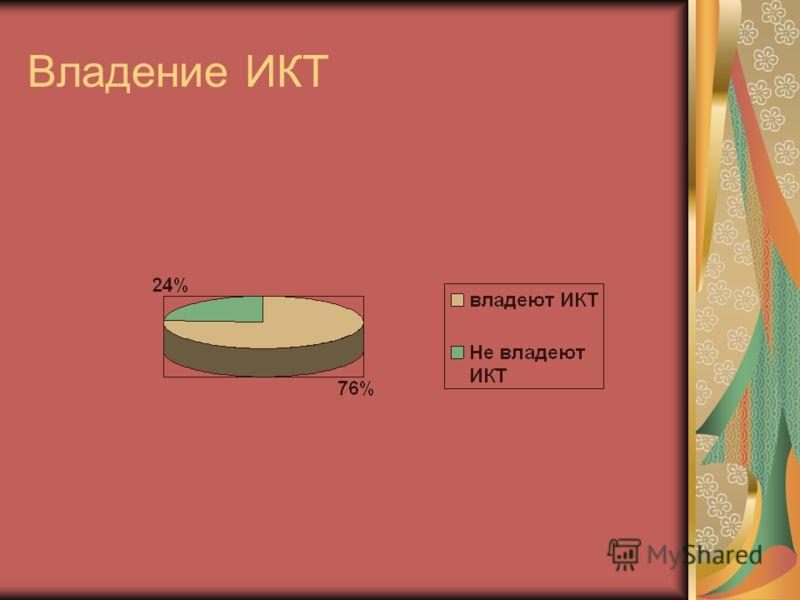 Владение ИКТ