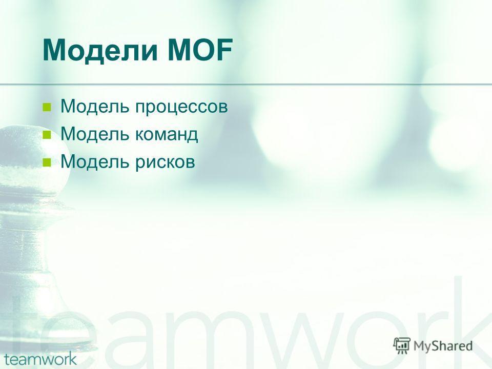 Модели MOF Модель процессов Модель команд Модель рисков