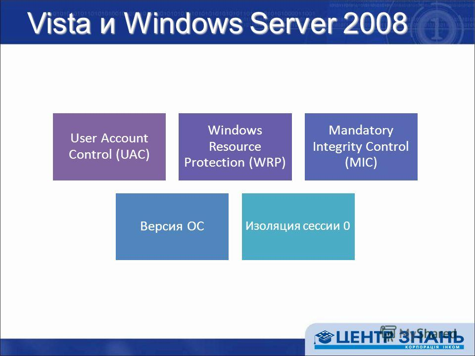 Vista и Windows Server 2008 User Account Control (UAC) Windows Resource Protection (WRP) Mandatory Integrity Control (MIC) Версия ОС Изоляция сессии 0