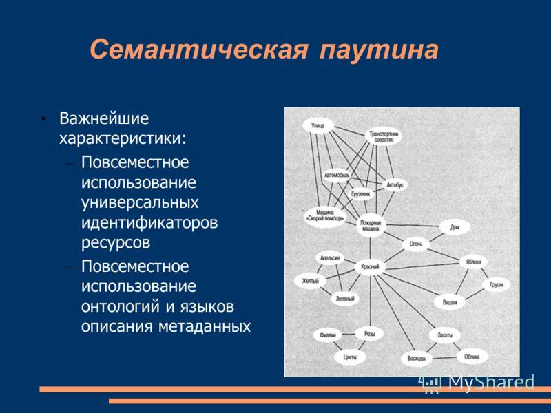 Семантическая паутина Важнейшие характеристики: – Повсеместное использование универсальных идентификаторов ресурсов – Повсеместное использование онтологий и языков описания метаданных