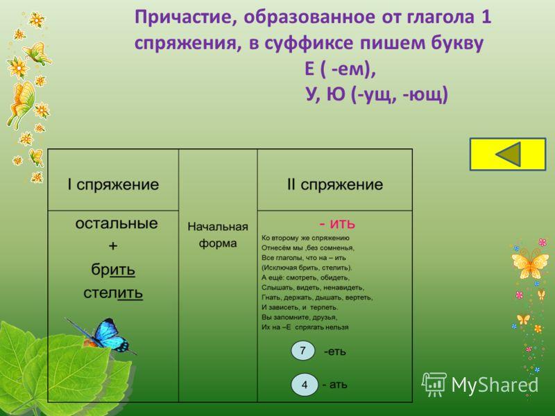 Глагол-исключение, относится к 1 спряжению, в безударном личном окончании пишем букву Е (ед.ч), У, Ю (мн.ч.)