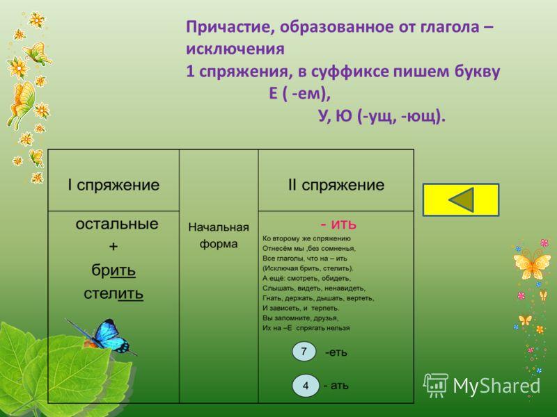 Причастие, образованное от глагола 1 спряжения, в суффиксе пишем букву Е ( -ем), У, Ю (-ущ, -ющ)
