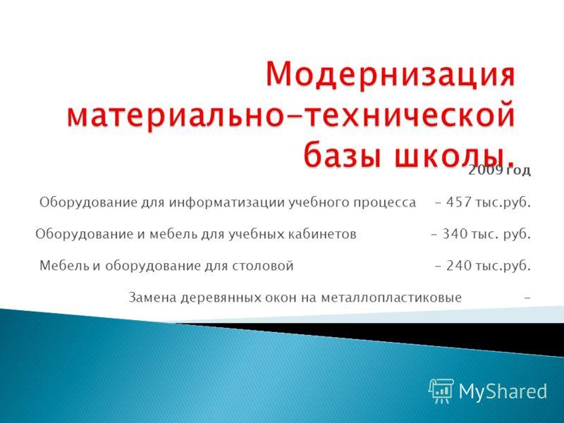 2009 год Оборудование для информатизации учебного процесса- 457 тыс.руб. Оборудование и мебель для учебных кабинетов- 340 тыс. руб. Мебель и оборудование для столовой- 240 тыс.руб. Замена деревянных окон на металлопластиковые-