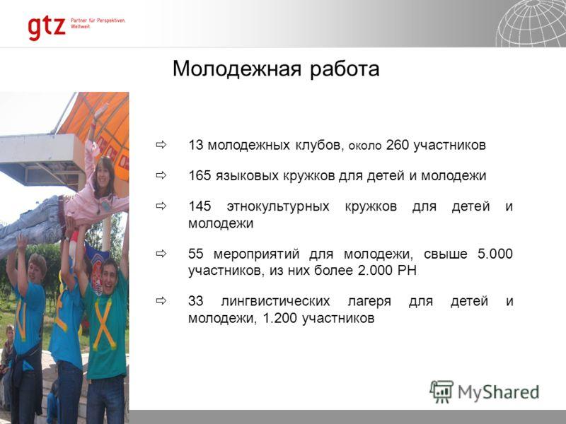 Молодежная работа 13 молодежных клубов, около 260 участников 165 языковых кружков для детей и молодежи 145 этнокультурных кружков для детей и молодежи 55 мероприятий для молодежи, свыше 5.000 участников, из них более 2.000 РН 33 лингвистических лагер