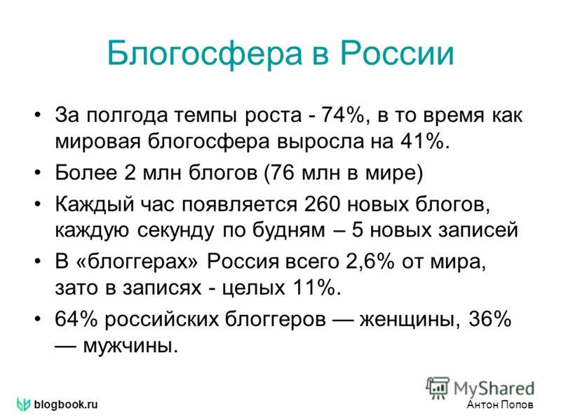 blogbook.ruАнтон Попов Блогосфера в России За полгода темпы роста - 74%, в то время как мировая блогосфера выросла на 41%. Более 2 млн блогов (76 млн в мире) Каждый час появляется 260 новых блогов, каждую секунду по будням – 5 новых записей В «блогге