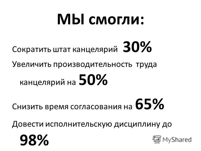 МЫ смогли: Сократить штат канцелярий 30% Увеличить производительность труда канцелярий на 50% Снизить время согласования на 65% Довести исполнительскую дисциплину до 98%