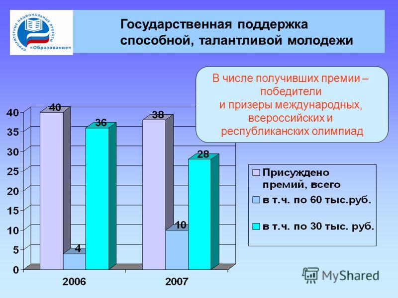 Государственная поддержка способной, талантливой молодежи В числе получивших премии – победители и призеры международных, всероссийских и республиканских олимпиад