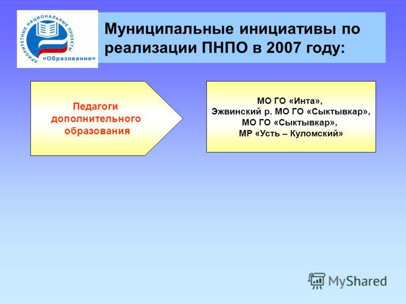 МО ГО «Инта», Эжвинский р. МО ГО «Сыктывкар», МО ГО «Сыктывкар», МР «Усть – Куломский» Педагоги дополнительного образования Муниципальные инициативы по реализации ПНПО в 2007 году: