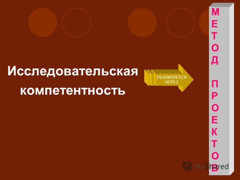 Исследовательская компетентность МЕТОДПРОЕКТОВМЕТОДПРОЕКТОВ РЕАЛИЗУЕТСЯ ЧЕРЕЗ
