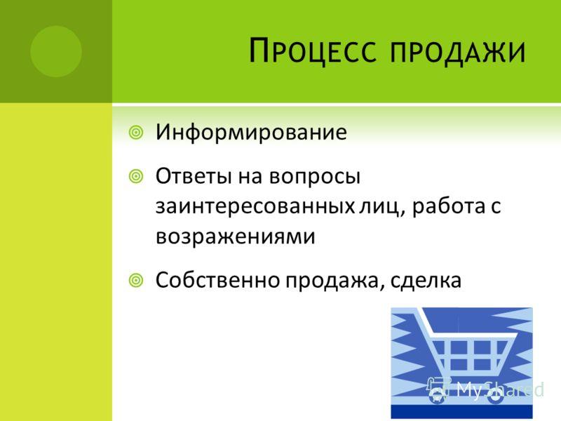 П РОЦЕСС ПРОДАЖИ Информирование Ответы на вопросы заинтересованных лиц, работа с возражениями Собственно продажа, сделка