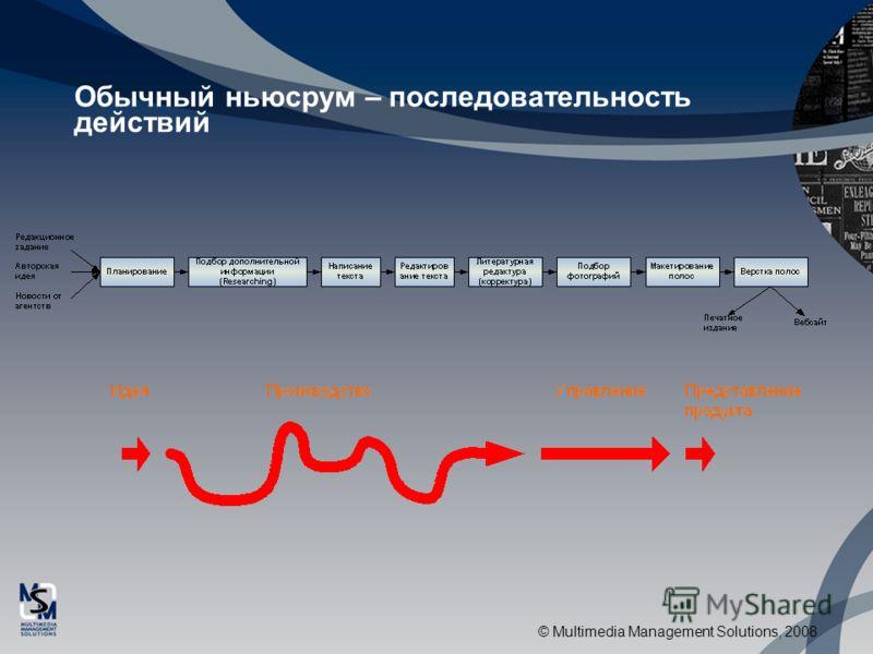 © Multimedia Management Solutions, 2008 Обычный ньюсрум – последовательность действий