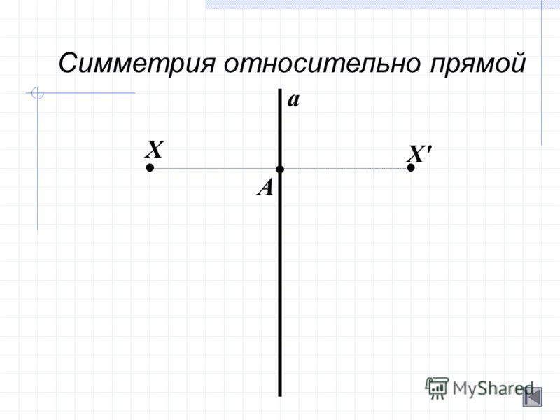 Симметрия относительно прямой X X'X' А a