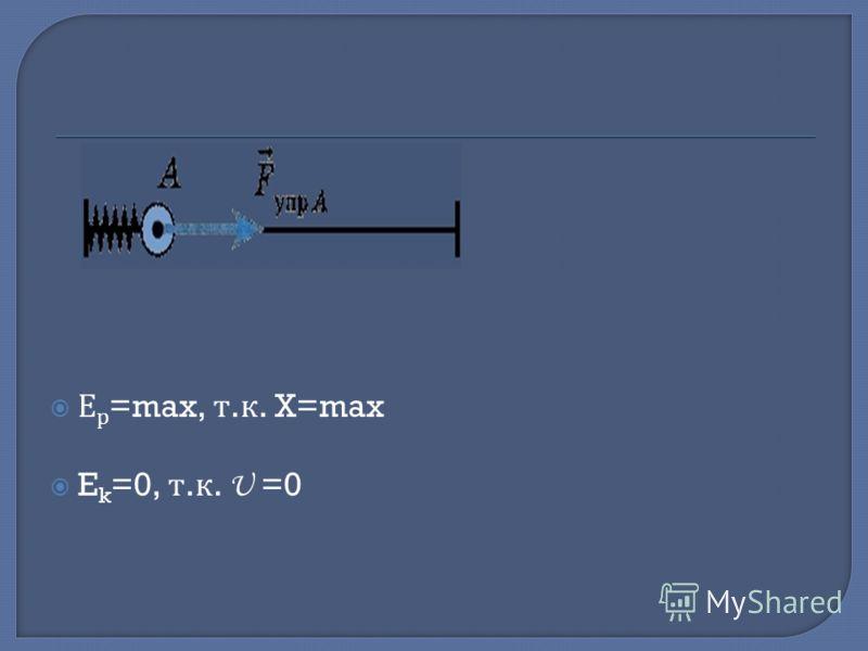 Е р =max, т. к. X=max E k =0, т. к. U =0