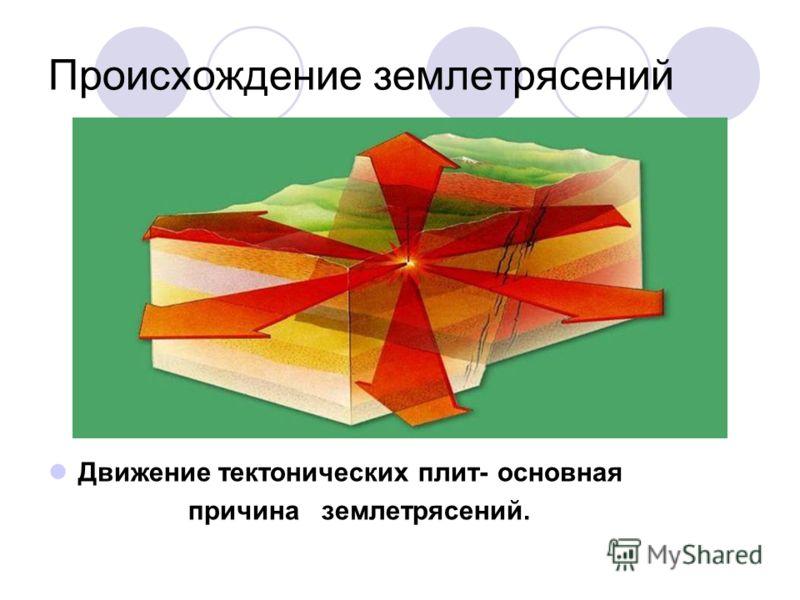 Происхождение землетрясений Движение тектонических плит- основная причина землетрясений.