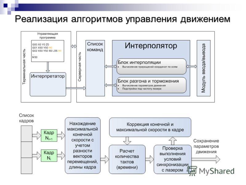 Реализация алгоритмов управления движением