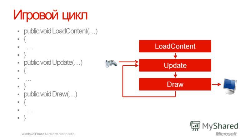 Windows Phone Microsoft confidential. Игровой цикл public void LoadContent(…) { … } public void Update(…) { … } public void Draw(…) { … } LoadContent Update Draw