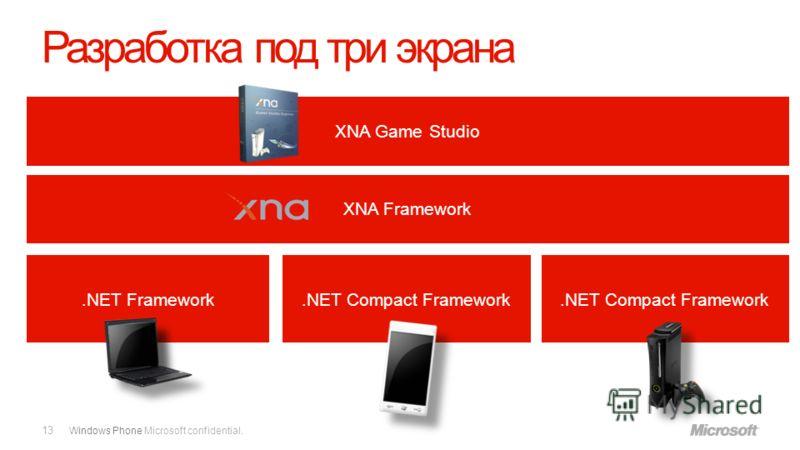 Windows Phone Microsoft confidential. Разработка под три экрана 13 XNA Framework.NET Framework.NET Compact Framework XNA Game Studio