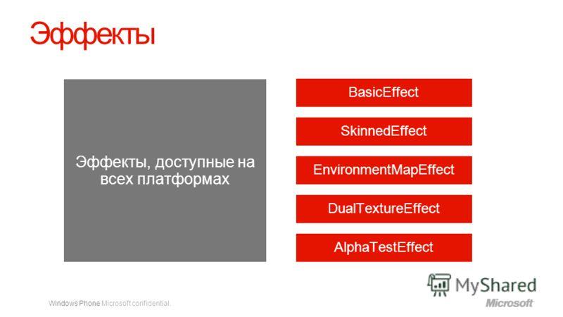Windows Phone Microsoft confidential. Эффекты Эффекты, доступные на всех платформах BasicEffect SkinnedEffect EnvironmentMapEffect DualTextureEffect AlphaTestEffect