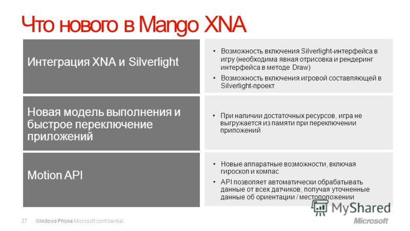 Windows Phone Microsoft confidential. Что нового в Mango XNA 37 Интеграция XNA и Silverlight Новая модель выполнения и быстрое переключение приложений Motion API Возможность включения Silverlight-интерфейса в игру (необходима явная отрисовка и рендер