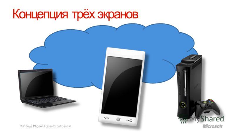 Windows Phone Microsoft confidential. Концепция трёх экранов