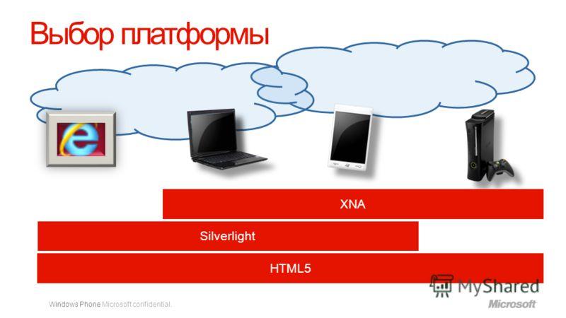 Windows Phone Microsoft confidential. Выбор платформы XNA Silverlight HTML5