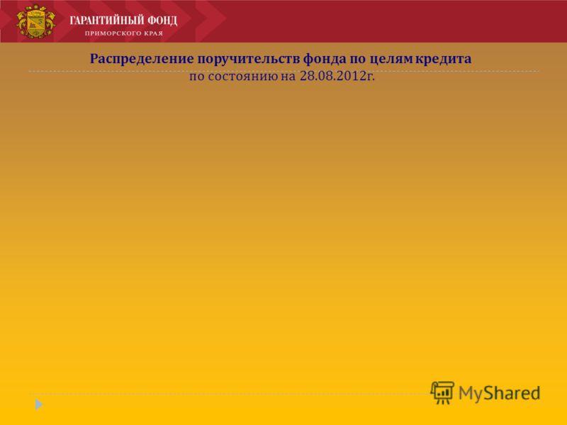 Распределение поручительств фонда по целям кредита по состоянию на 28.08.2012г.