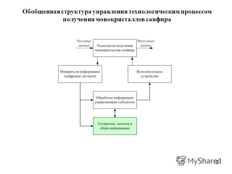 2 Обобщенная структура управления технологическим процессом получения монокристаллов сапфира