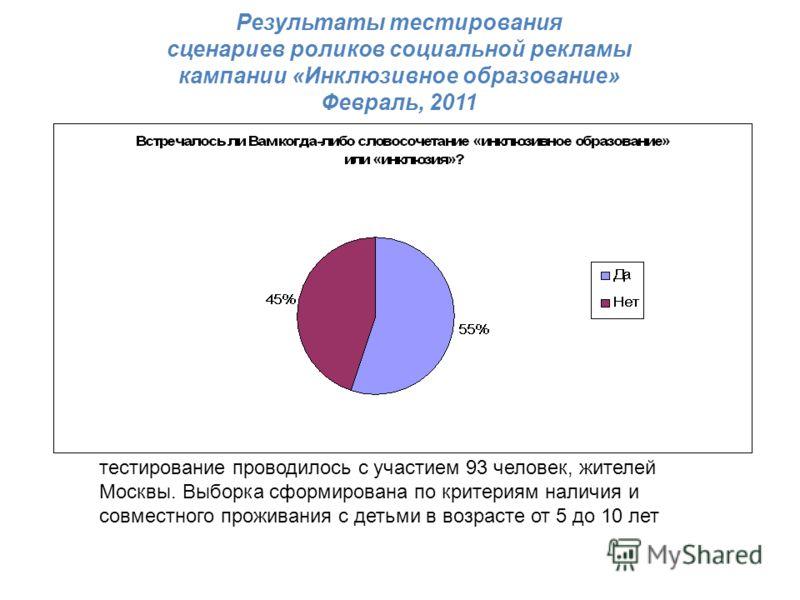 Результаты тестирования сценариев роликов социальной рекламы кампании «Инклюзивное образование» Февраль, 2011 тестирование проводилось с участием 93 человек, жителей Москвы. Выборка сформирована по критериям наличия и совместного проживания с детьми