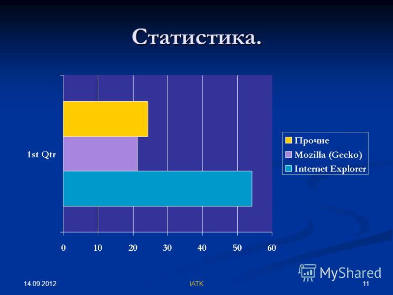 14.09.2012 11IATK Статистика.