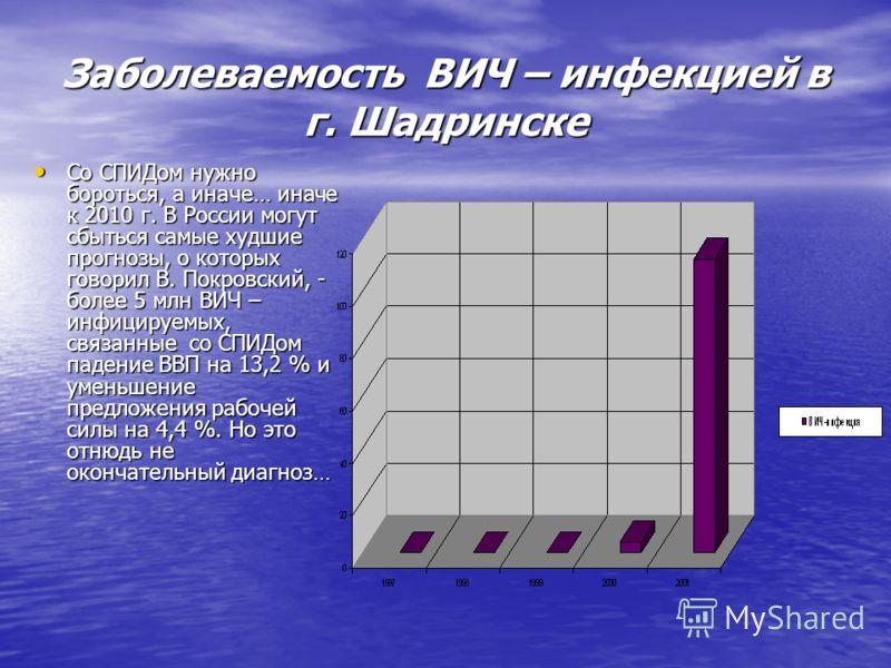 Заболеваемость ВИЧ – инфекцией в г. Шадринске Со СПИДом нужно бороться, а иначе… иначе к 2010 г. В России могут сбыться самые худшие прогнозы, о которых говорил В. Покровский, - более 5 млн ВИЧ – инфицируемых, связанные со СПИДом падение ВВП на 13,2