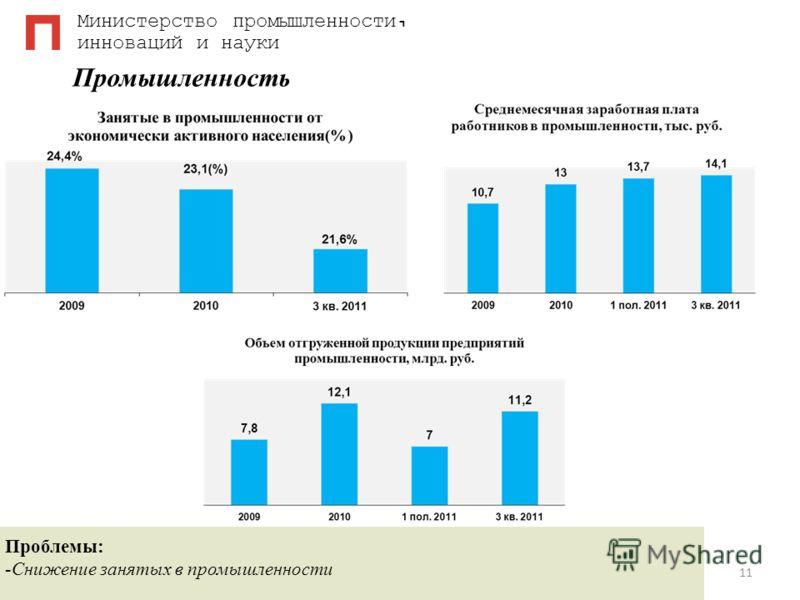 11 Промышленность Министерство промышленности, инноваций и науки Проблемы: -Снижение занятых в промышленности