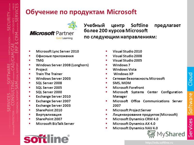 http://edu.softline.ru Software Cloud Services Обучение по продуктам Microsoft Учебный центр Softline предлагает более 200 курсов Microsoft по следующим направлениям: Microsoft Lync Server 2010 Офисные приложения TMG Windows Server 2008 (Longhorn) Pr