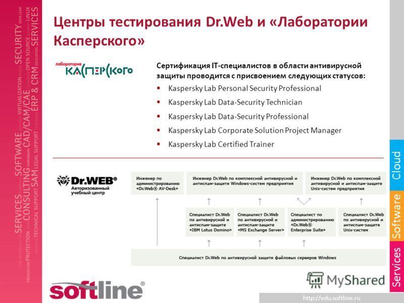 http://edu.softline.ru Software Cloud Services Центры тестирования Dr.Web и «Лаборатории Касперского» Сертификация IT-специалистов в области антивирусной защиты проводится с присвоением следующих статусов: Kaspersky Lab Personal Security Professional