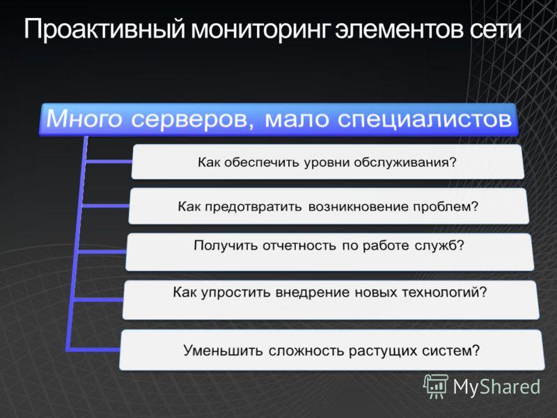 Проактивный мониторинг элементов сети