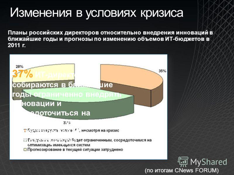 Изменения в условиях кризиса (по итогам CNews FORUM) Планы российских директоров относительно внедрения инноваций в ближайшие годы и прогнозы по изменению объемов ИТ-бюджетов в 2011 г. 37% ИТ-директоров собираются в ближайшие годы ограниченно внедрят