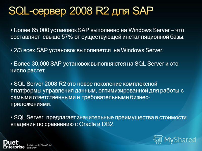 Более 65,000 установок SAP выполнено на Windows Server – что составляет свыше 57% от существующей инсталляционной базы. 2/3 всех SAP установок выполняется на Windows Server. Более 30,000 SAP установок выполняются на SQL Server и это число растет. SQL