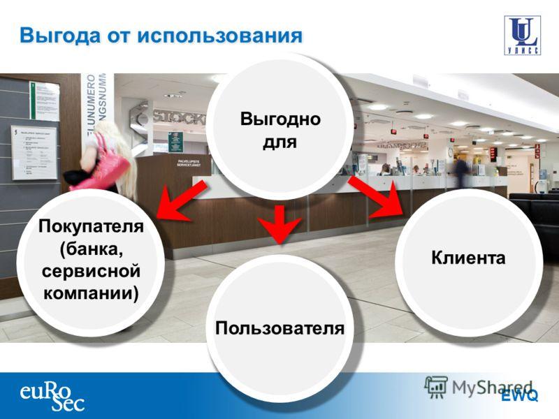 EWQ Выгодно для Выгода от использования Покупателя (банка, сервисной компании) Пользователя Клиента