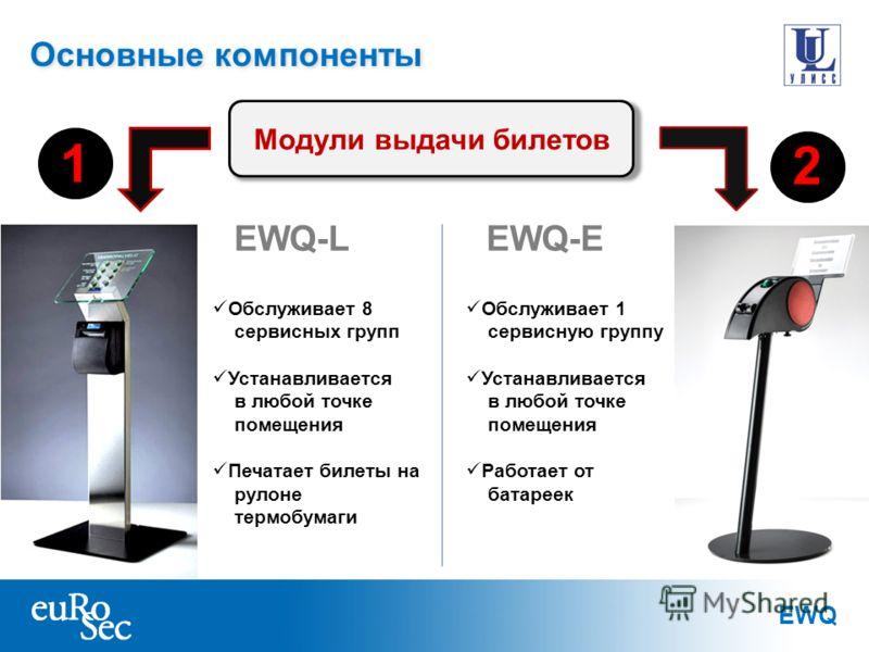 EWQ Основные компоненты Модули выдачи билетов 1 2 EWQ-EEWQ-L Обслуживает 1 сервисную группу Устанавливается в любой точке помещения Работает от батареек Обслуживает 8 сервисных групп Устанавливается в любой точке помещения Печатает билеты на рулоне т