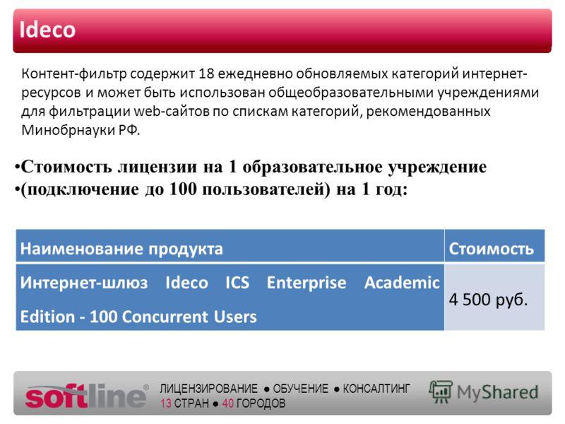ЕКАТЕРИНБУРГ Оазец заголовка ЛИЦЕНЗИРОВАНИЕ ОБУЧЕНИЕ КОНСАЛТИНГ 13 СТРАН 40 ГОРОДОВ Ideco Контент-фильтр содержит 18 ежедневно обновляемых категорий интернет- ресурсов и может быть использован общеобразовательными учреждениями для фильтрации web-сайт
